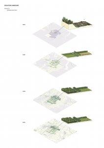 Landscape evolution IV, Provincie Drenthe