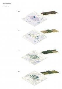 Landscape evolution VII, Provincie Drenthe