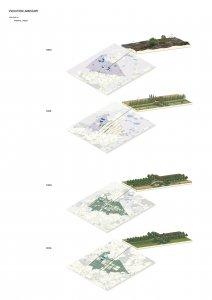 Landscape evolution V, Provincie Drenthe