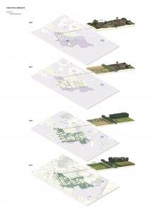 Landscape evolution VI, Provincie Drenthe